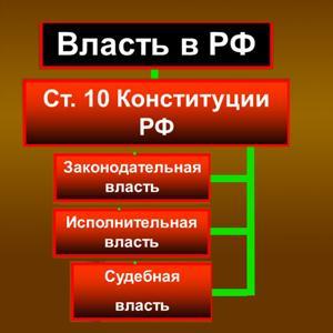 Органы власти Петушков