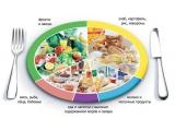 Творческая Усадьба Гуслица - иконка «питание» в Петушках